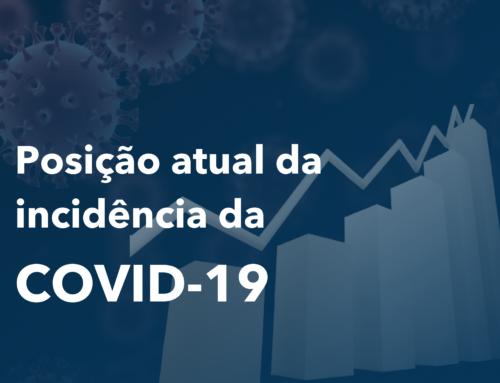 Gráfico de Acompanhamento da incidência da COVID-19